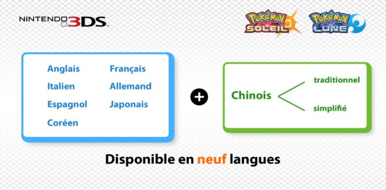 Le prochain opus sera disponible en 9 langues