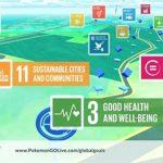 Pokemon Go s'engage auprès des Global Goals