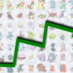 2e generation Pokemon Go, succès ou échec ?
