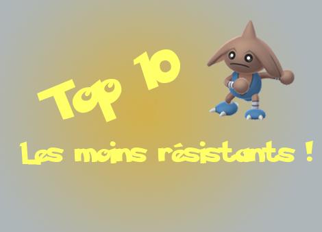 Pokemon Go : les moins résistants !